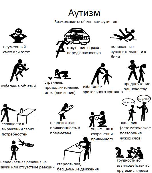 priznaki-autizma